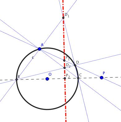 conjugate points