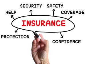It is essential to review your business insurance policy