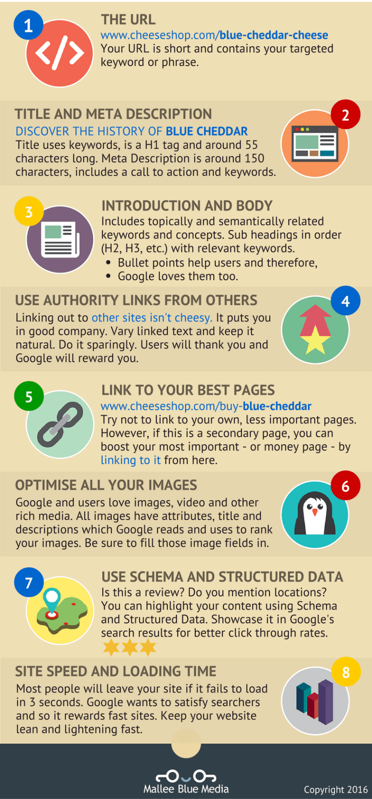 how to achieve a high organic internet positioning of websites on google