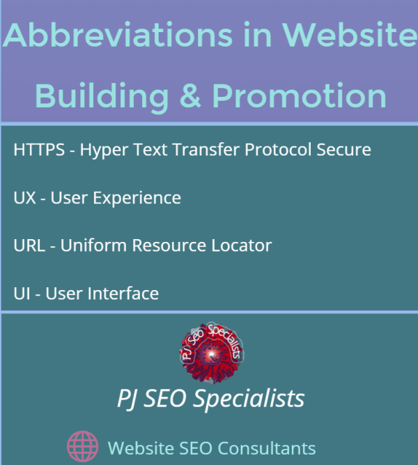 some abbreviations in the website construction and On-page SEO task