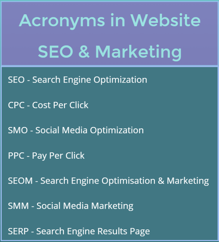 seo is the most common acronym in website optimisation exercise