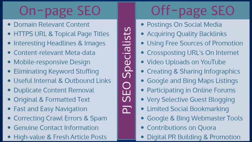 what is the difference between on-page seo and off-page seo for websites