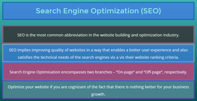meaning of search engine optimization