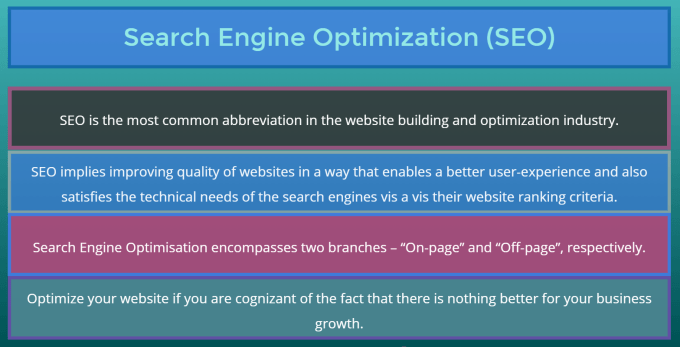 search engine optimization for high visibility on google