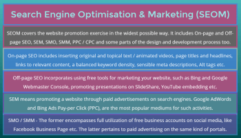 seom is a common acronym in website optimisation and online marketing process