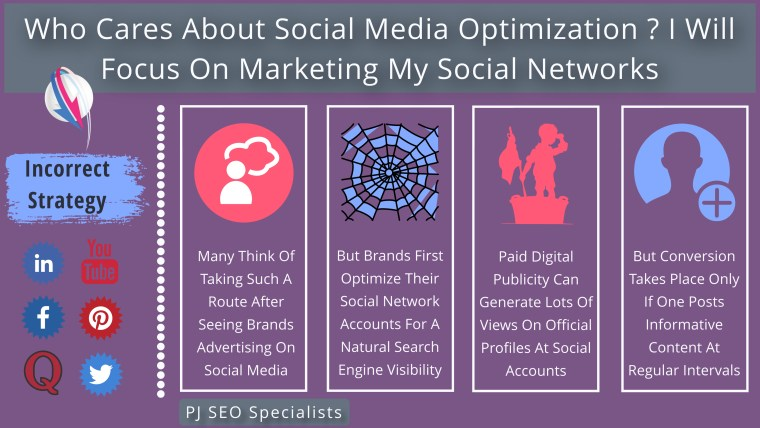 difference between social media optimization and online ads