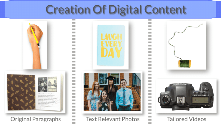 creation of digital content with original paragraphs and customized videos