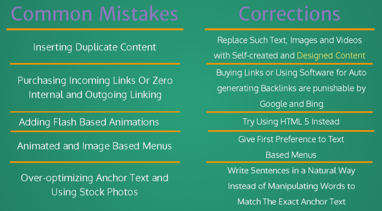 copied matter and animated menus and zero linking are avoidable processes in seo
