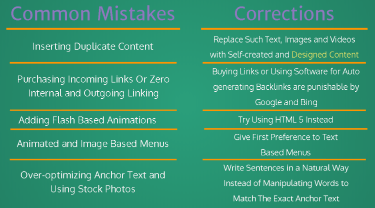 duplicate matter and animated menus and zero linking are avoidable processes in seo