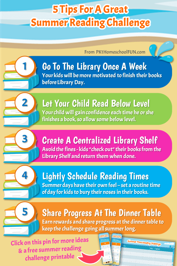 Here are 5 great tips for a great summer reading challenge for your kids. Includes a free printable reading log and sticker bookmarks!