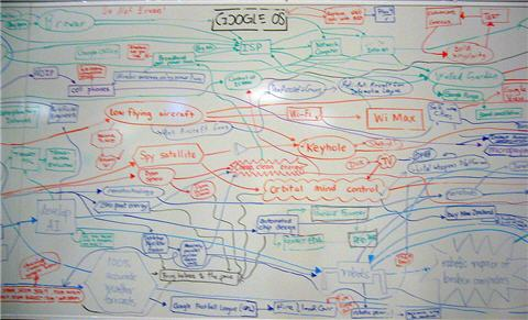 Concept Map of Google Development