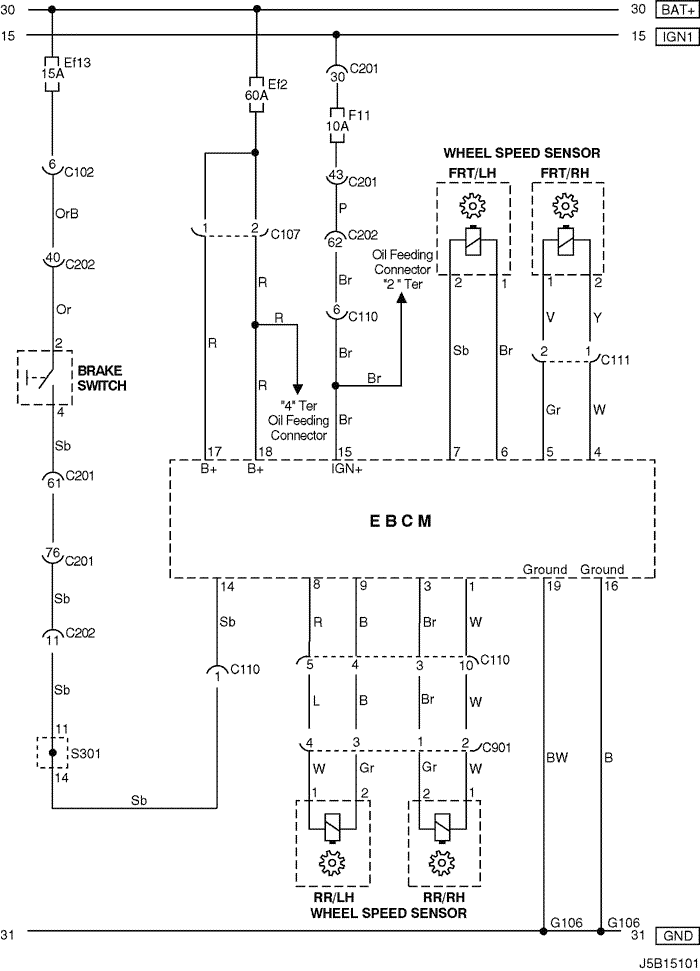 Chevy Cavalier Dash Diagram Com