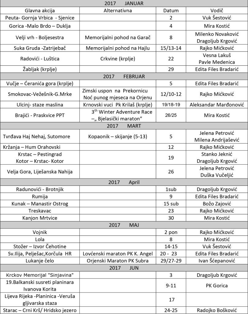 plan-akcija-gorice-za-2017-1