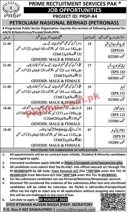 Prime Recruitment Services Pak (prsp) Management Pk Jobs 2021