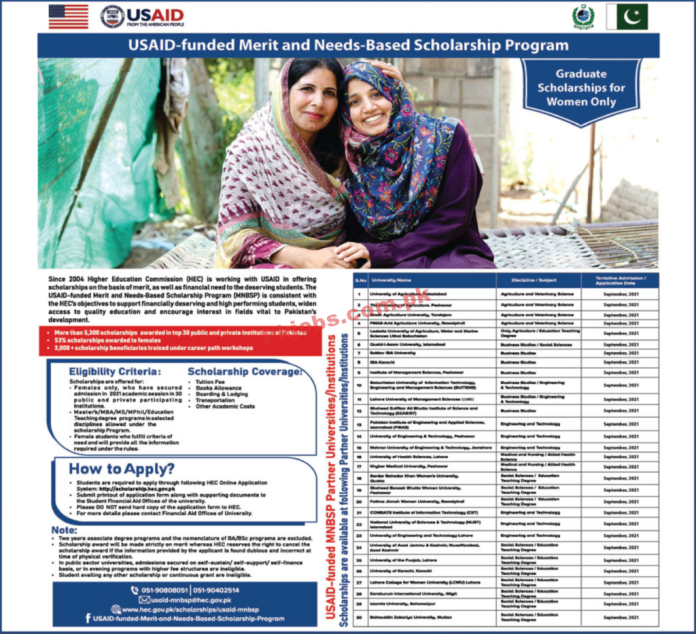 Usaid Pk Jobs 2021 | United States Agency For International