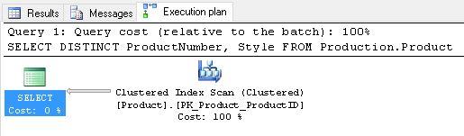 Index Seek