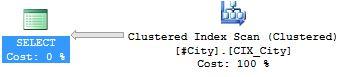 clusteredindexscan