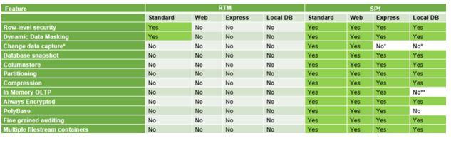 enterprisestandardfeatures