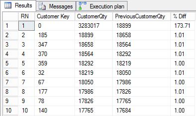 TSQL_WindowAggregates_16