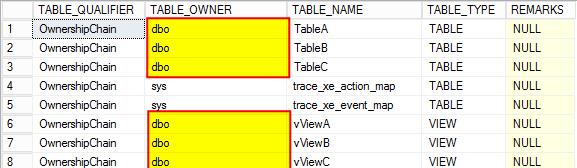 SQLServer_OwnershipChain_03
