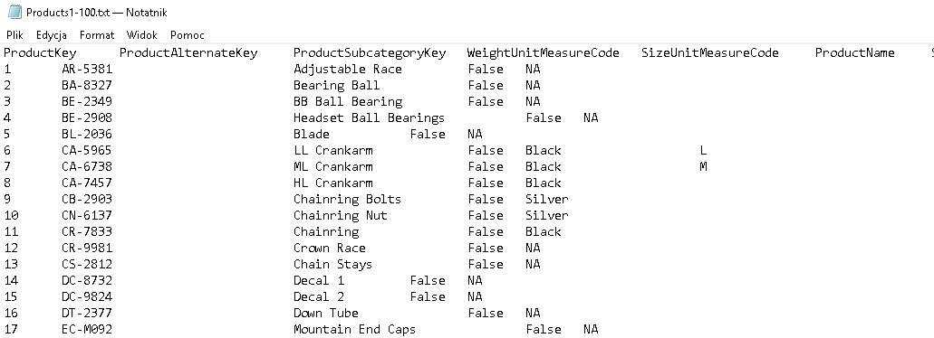PowerBI_Folder_02