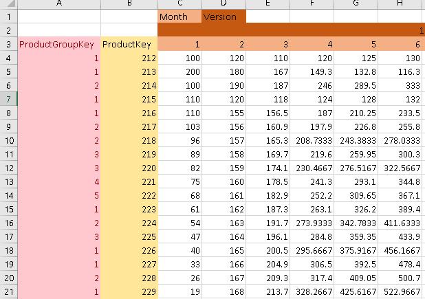 PowerBI_MatrixLoad_10