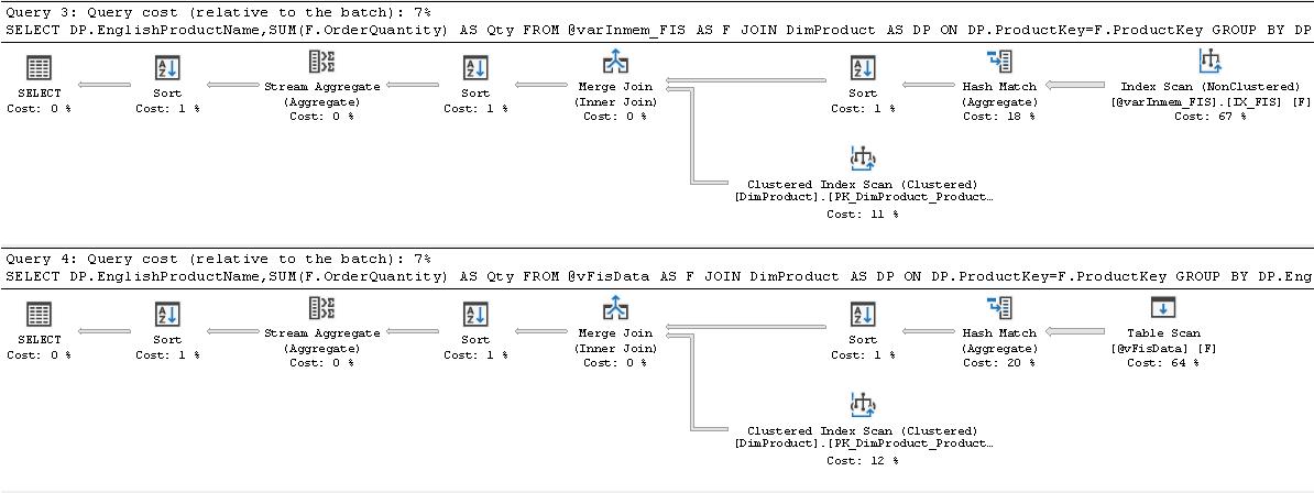 SQLServer_Inmemoryvariables_04