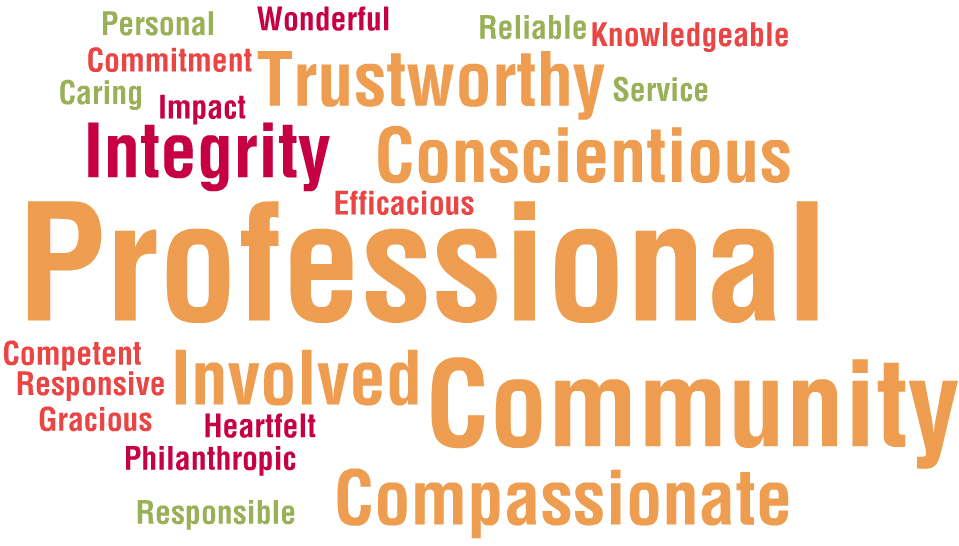 2015 Placer Community Foundation Donor Survey