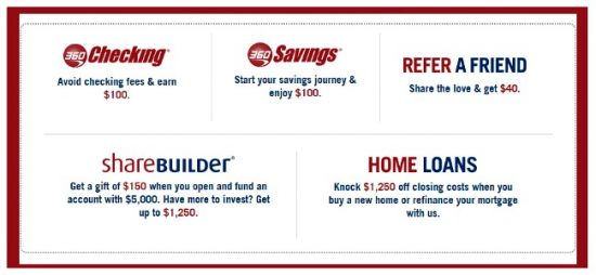 Capital One 360 Black Friday Sale- Places In The Home