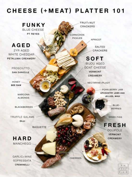 charcuterie board instructions