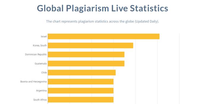 plagiarism stat in universities