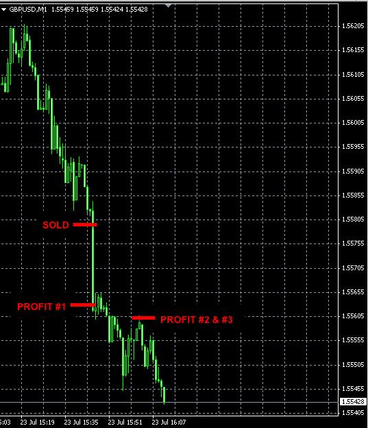 best-forex-signals-GBPUSD
