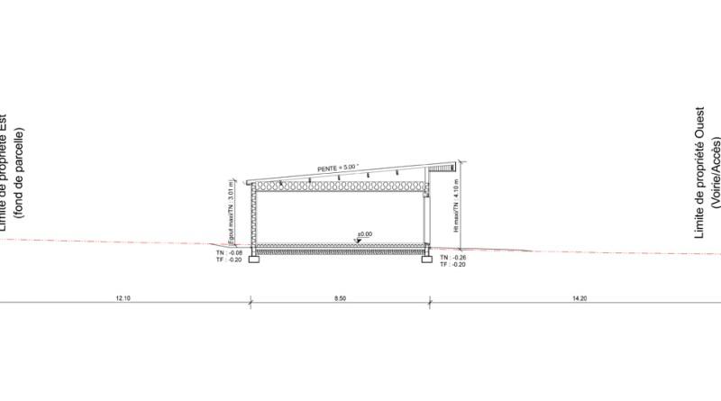 Profil terrain Orne permis de construire