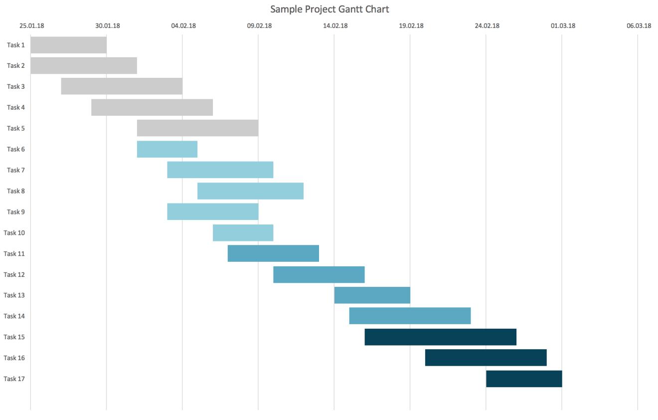 Gantt Chart Screenshot