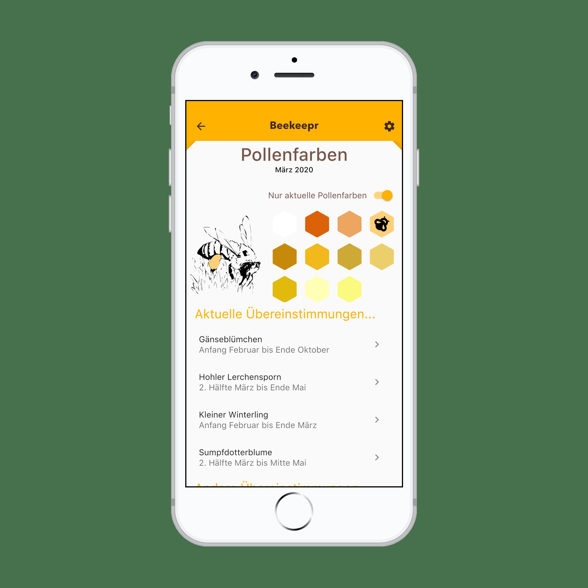 Pollenfarben Verzeichnis