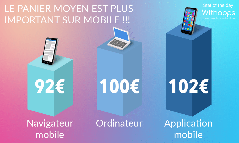 infographie_04292016 APPLICATION