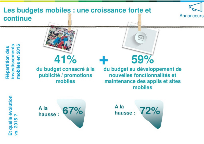 budgets-mobile-2016
