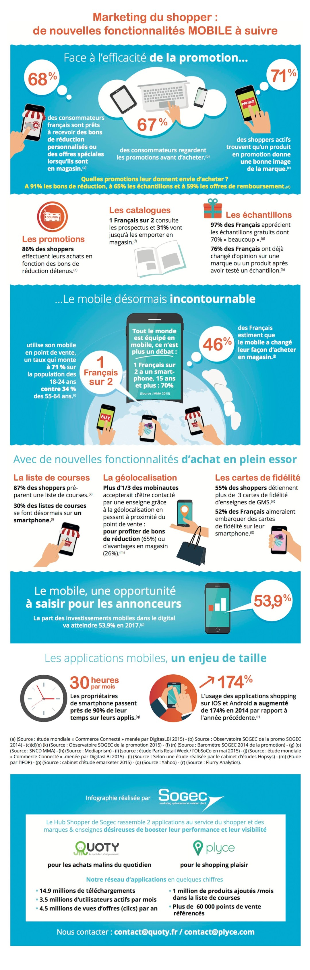 INFOGRAPHIE-retail-mobile