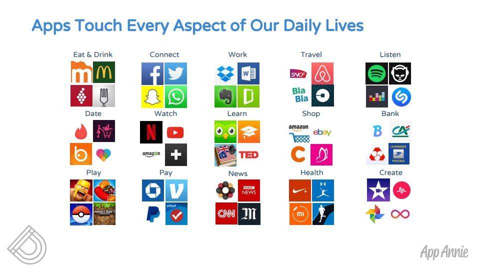 apps-mobile-pour-tout