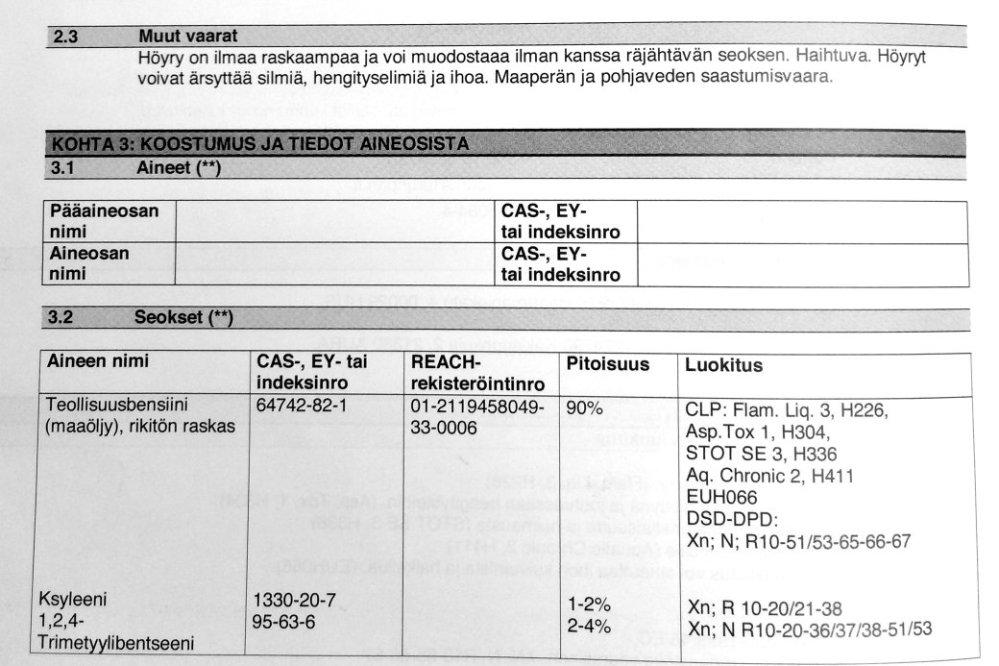 PARI - Polttoöljyn lisäaineen mainontaa humpuukiväittämillä (3/4)
