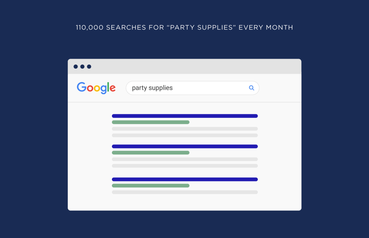 1585025581 8002 number of searches