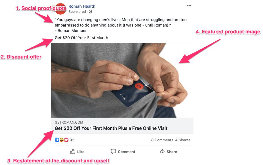 Oferta de modelo de anúncio do Facebook