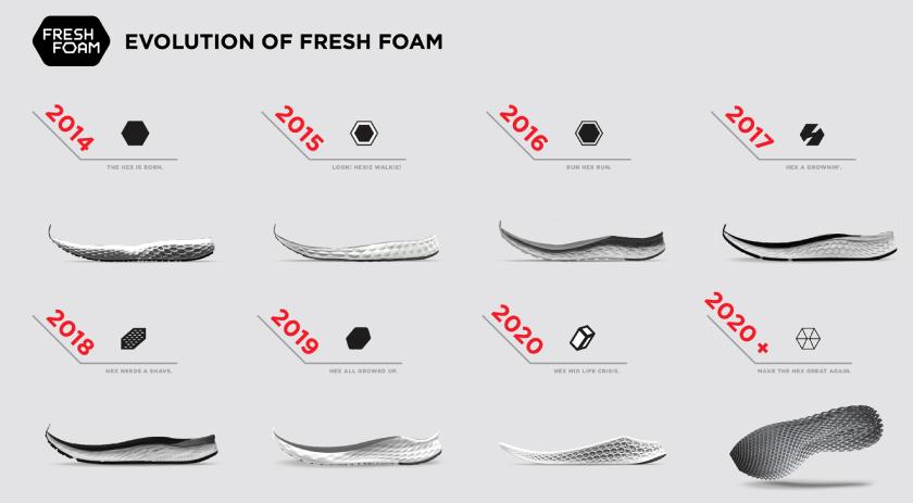 Evolución de la espuma Fresh Foam de New Balance