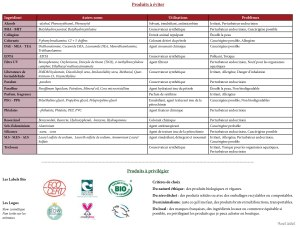 Memo-cosmetiques-ecologiques