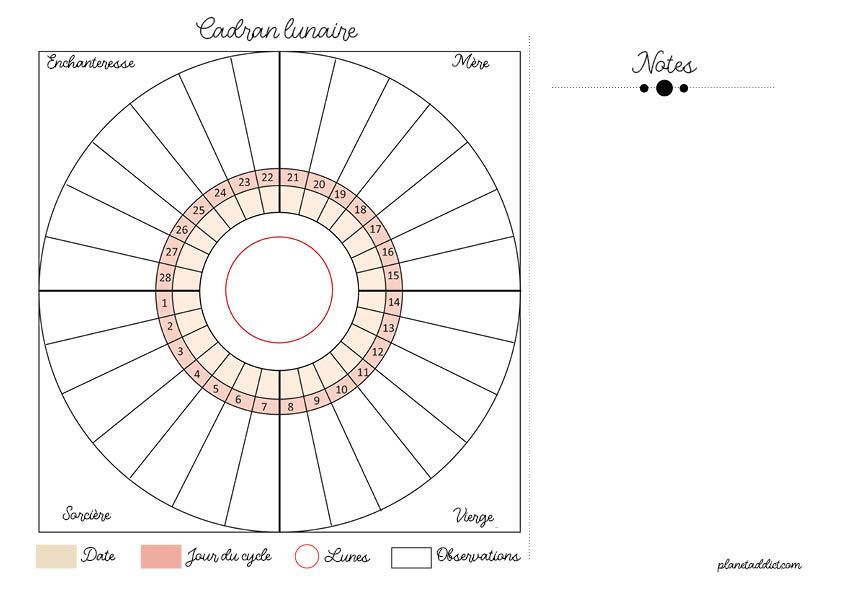 Cadra-lunaire-cycles