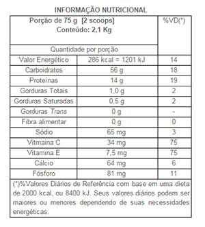 R4:1 Exclusive Recovery Drink tabela nutricional