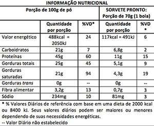 Composição Ice Top Max Titanium tabela nutricional
