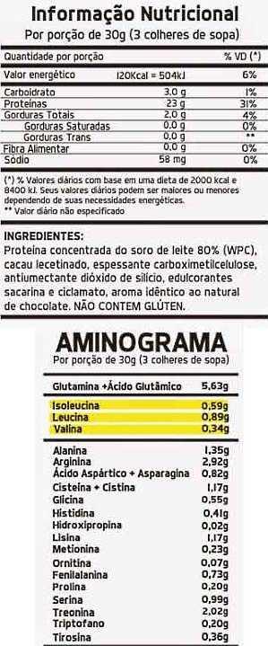 Power Whey Composição, Tabela Nutricional e Aminograma
