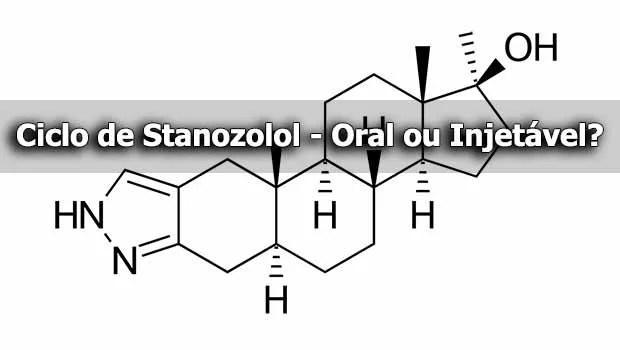 Ciclo de Stanozolol - Oral ou Injetável