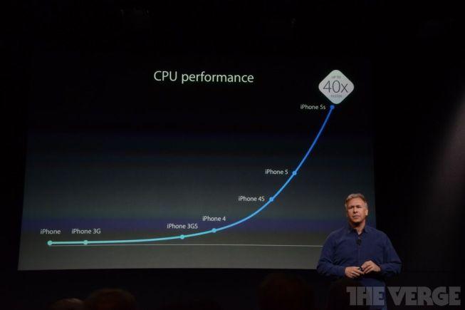 Potencia en el A7 de Apple